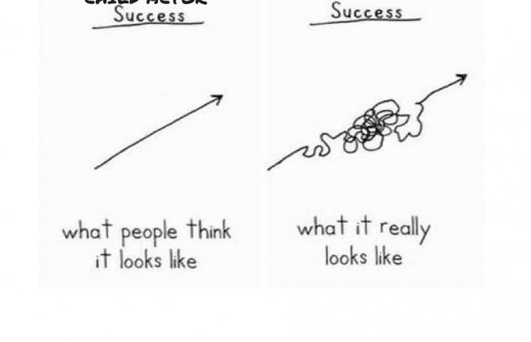 success_acting