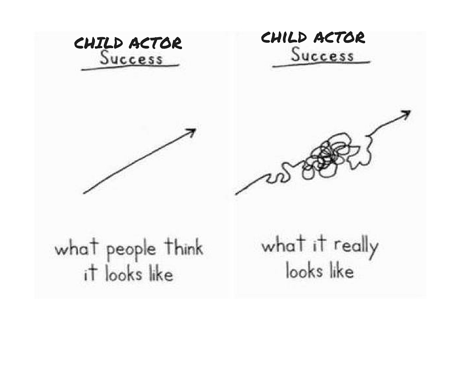 success_acting